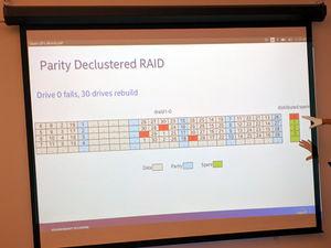 Roadmap - OpenZFS